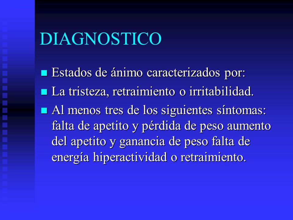 DIAGNOSTICO Estados de ánimo caracterizados por: