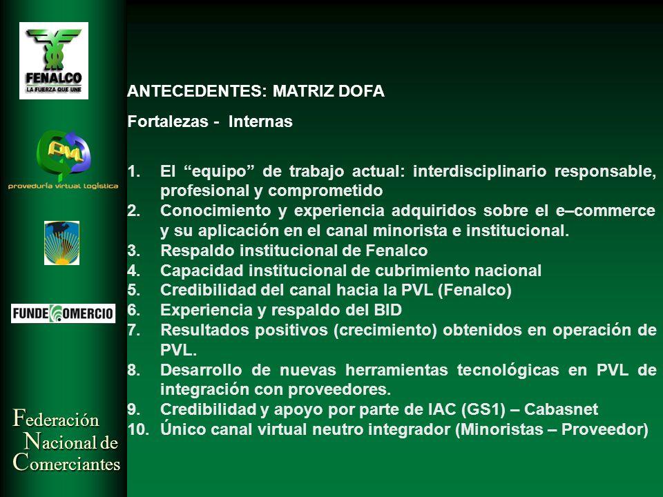 ANTECEDENTES: MATRIZ DOFA