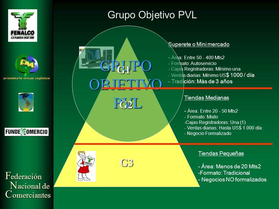 GRUPO OBJETIVO PVL G1 G2 G3 Grupo Objetivo PVL Superete o Mini mercado