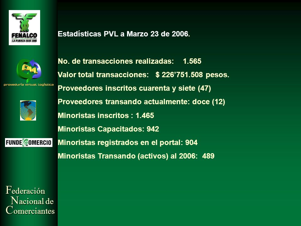 Estadísticas PVL a Marzo 23 de 2006.
