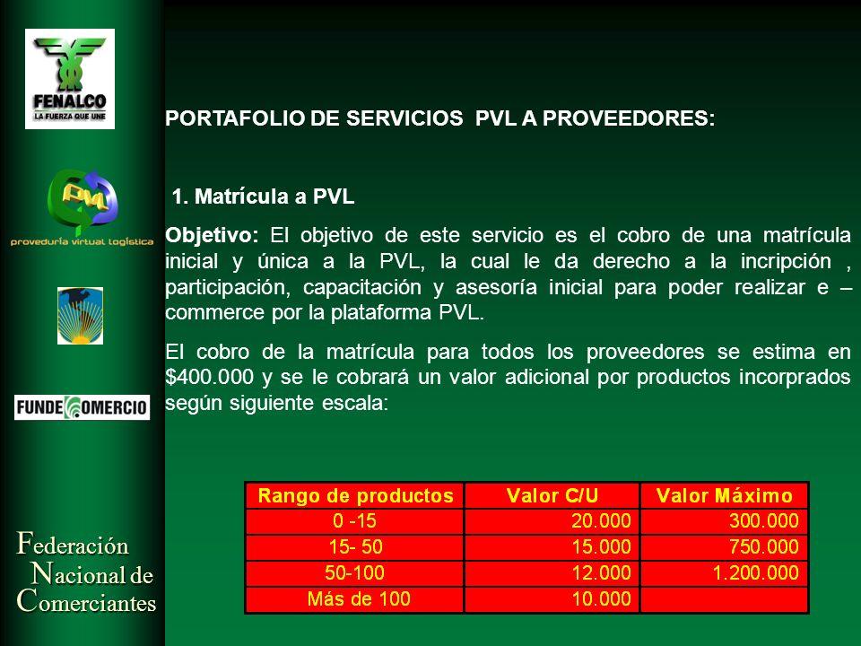 PORTAFOLIO DE SERVICIOS PVL A PROVEEDORES: