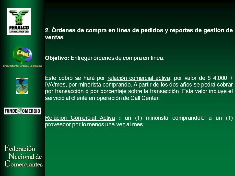 2. Órdenes de compra en línea de pedidos y reportes de gestión de ventas.