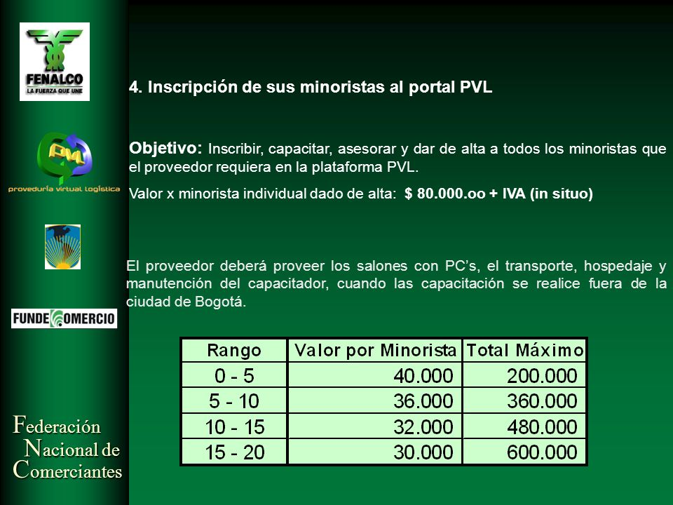 4. Inscripción de sus minoristas al portal PVL