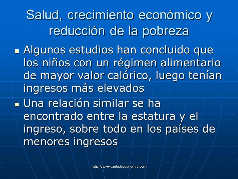 Salud, crecimiento económico y reducción de la pobreza
