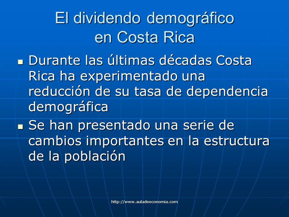 El dividendo demográfico en Costa Rica