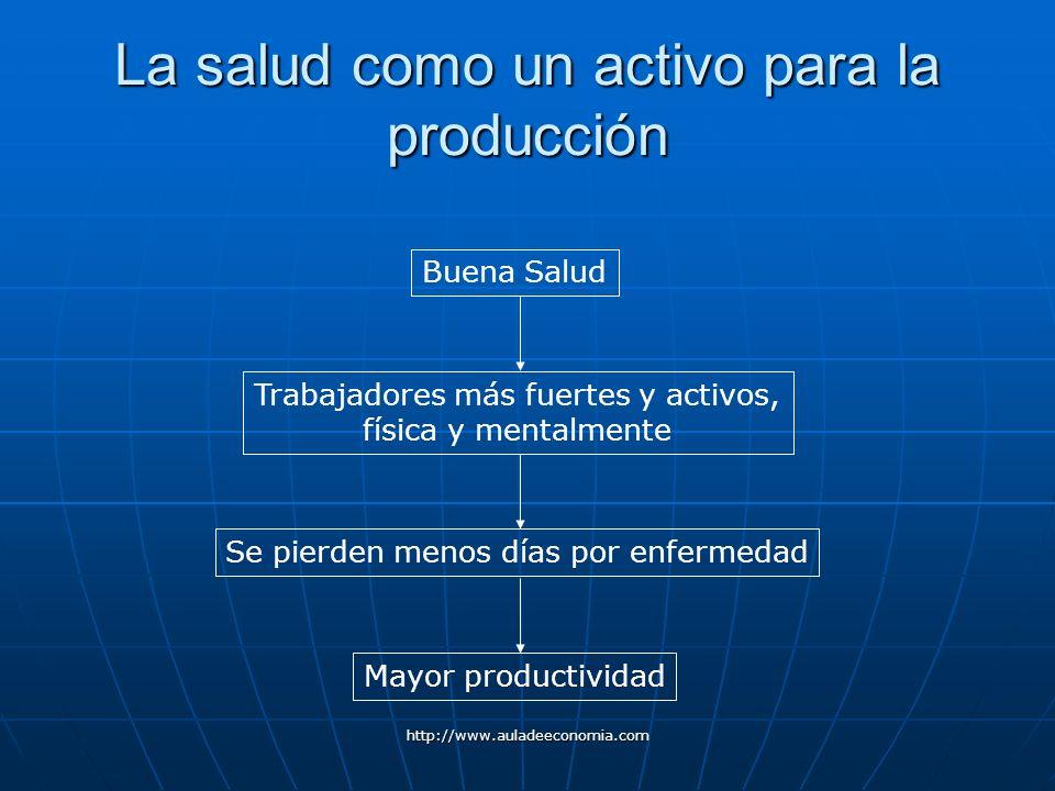 La salud como un activo para la producción