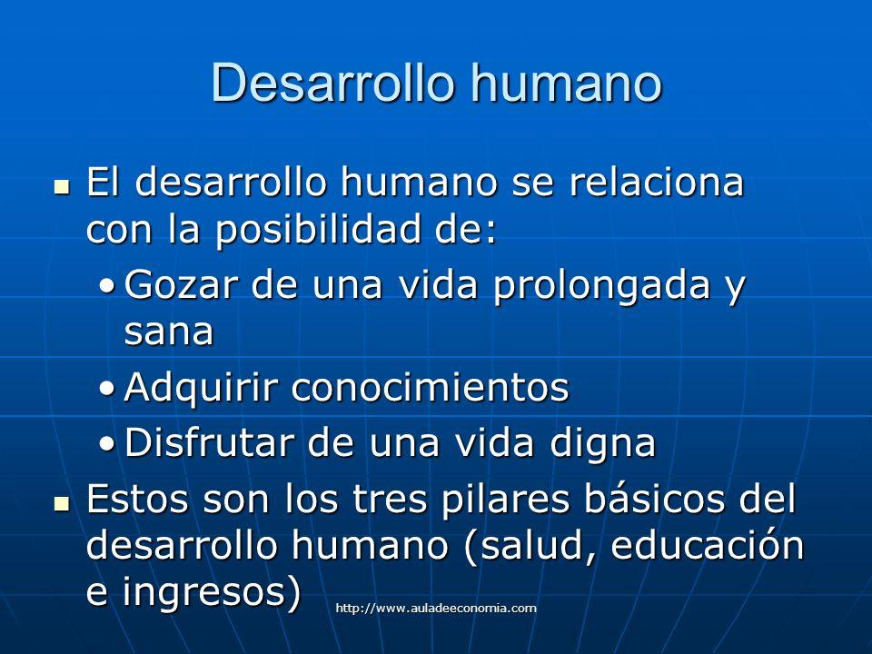 Desarrollo humano El desarrollo humano se relaciona con la posibilidad de: Gozar de una vida prolongada y sana.