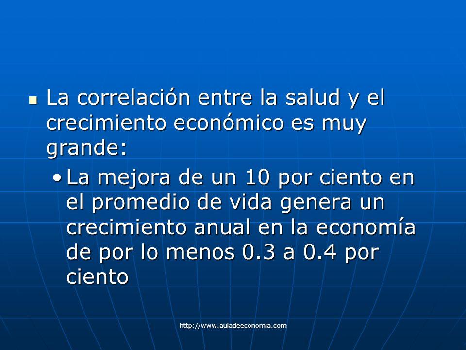 La correlación entre la salud y el crecimiento económico es muy grande: