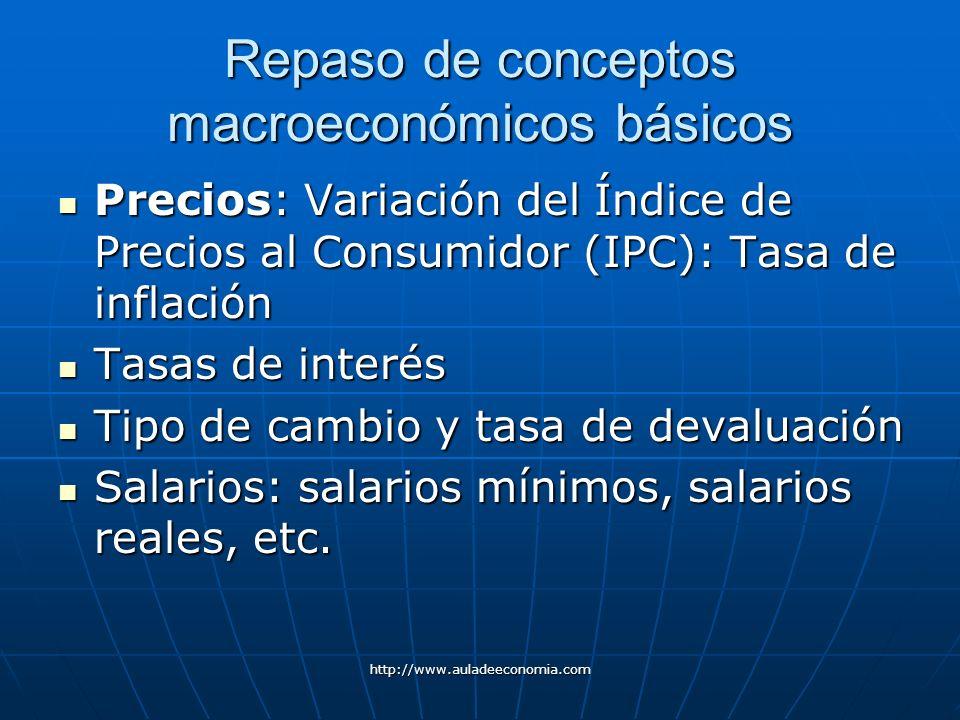 Repaso de conceptos macroeconómicos básicos