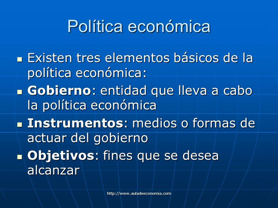 Política económica Existen tres elementos básicos de la política económica: Gobierno: entidad que lleva a cabo la política económica.