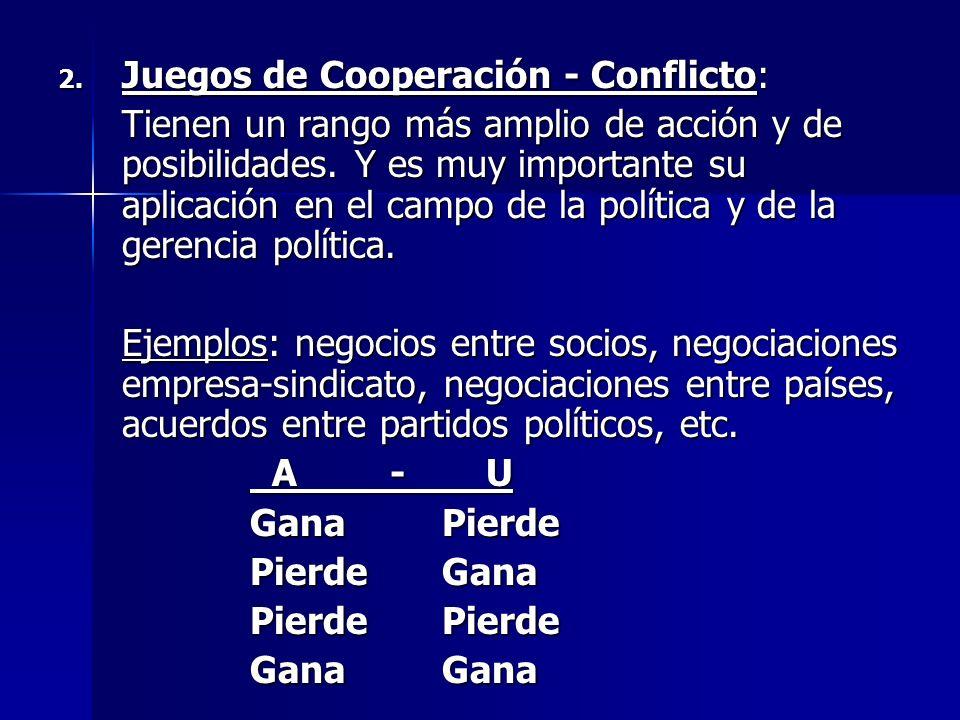 Juegos de Cooperación - Conflicto: