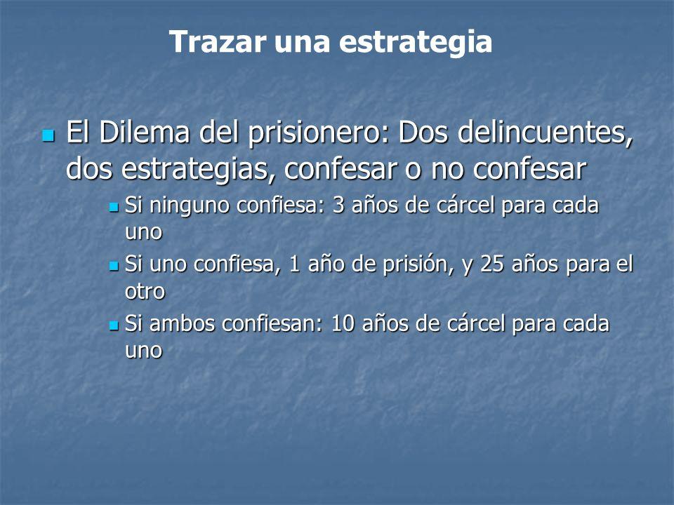 Trazar una estrategia El Dilema del prisionero: Dos delincuentes, dos estrategias, confesar o no confesar.