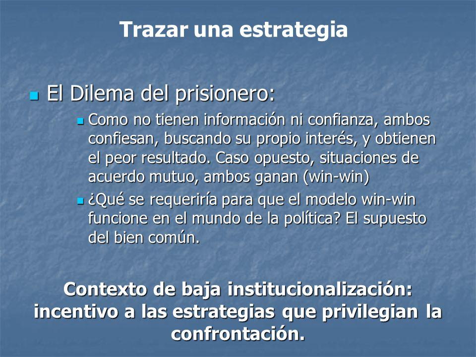 El Dilema del prisionero: