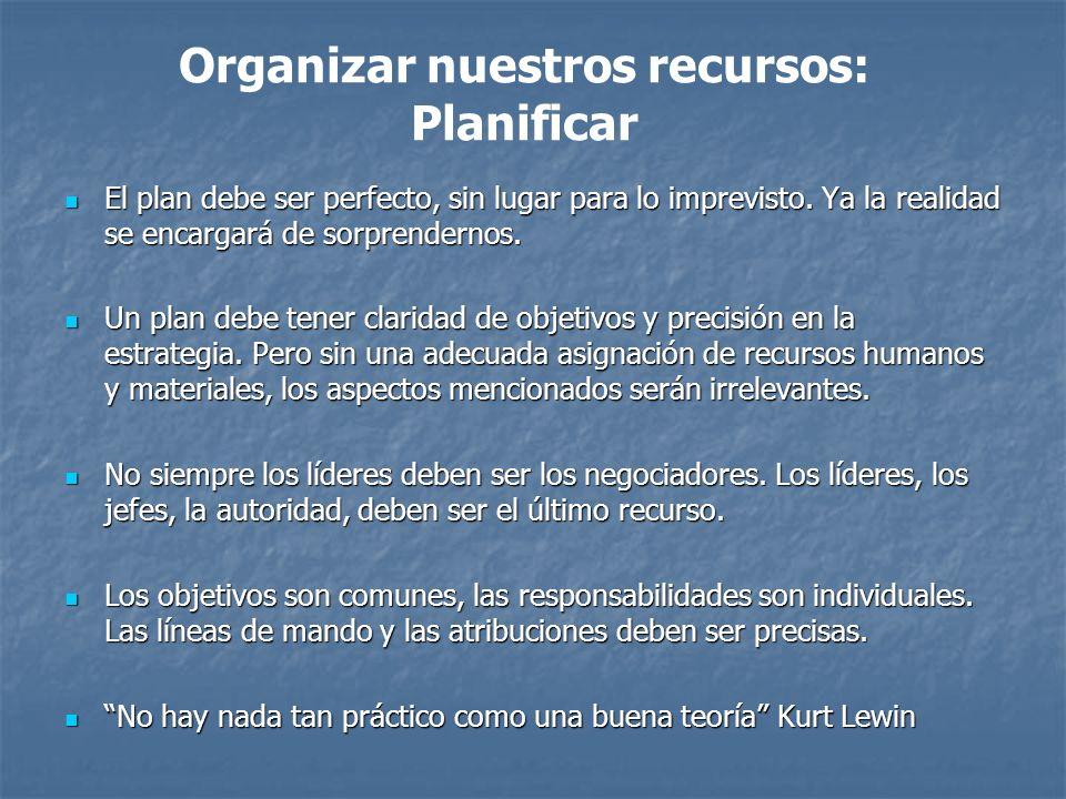 Organizar nuestros recursos: Planificar