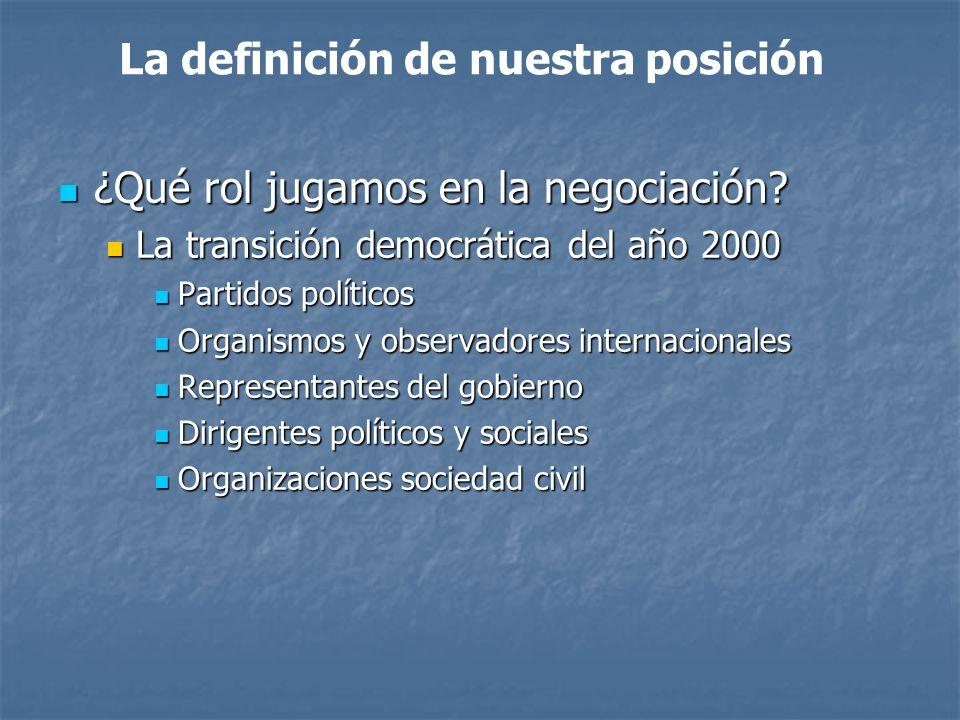 La definición de nuestra posición