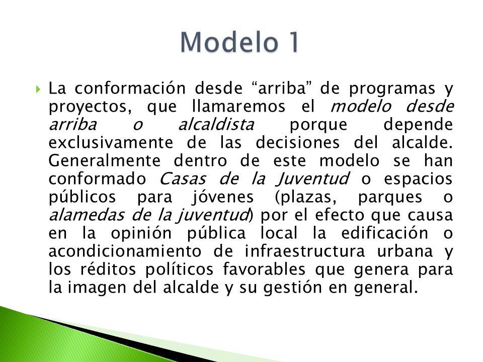 Modelo 1