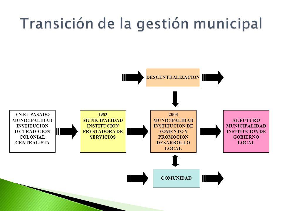 Transición de la gestión municipal