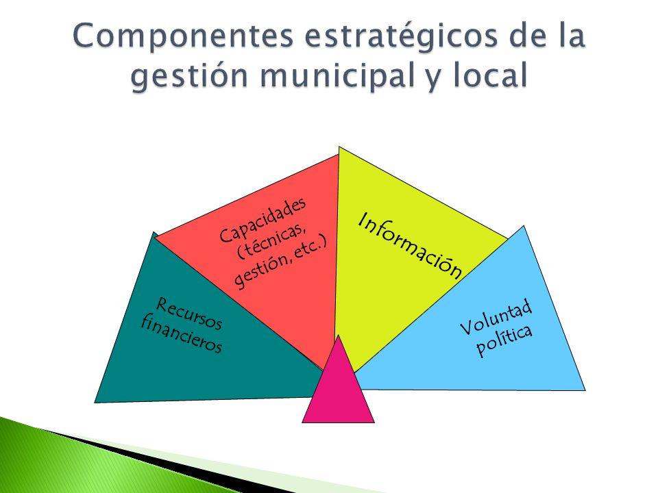 Componentes estratégicos de la gestión municipal y local