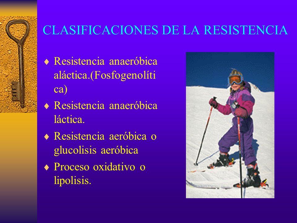 CLASIFICACIONES DE LA RESISTENCIA