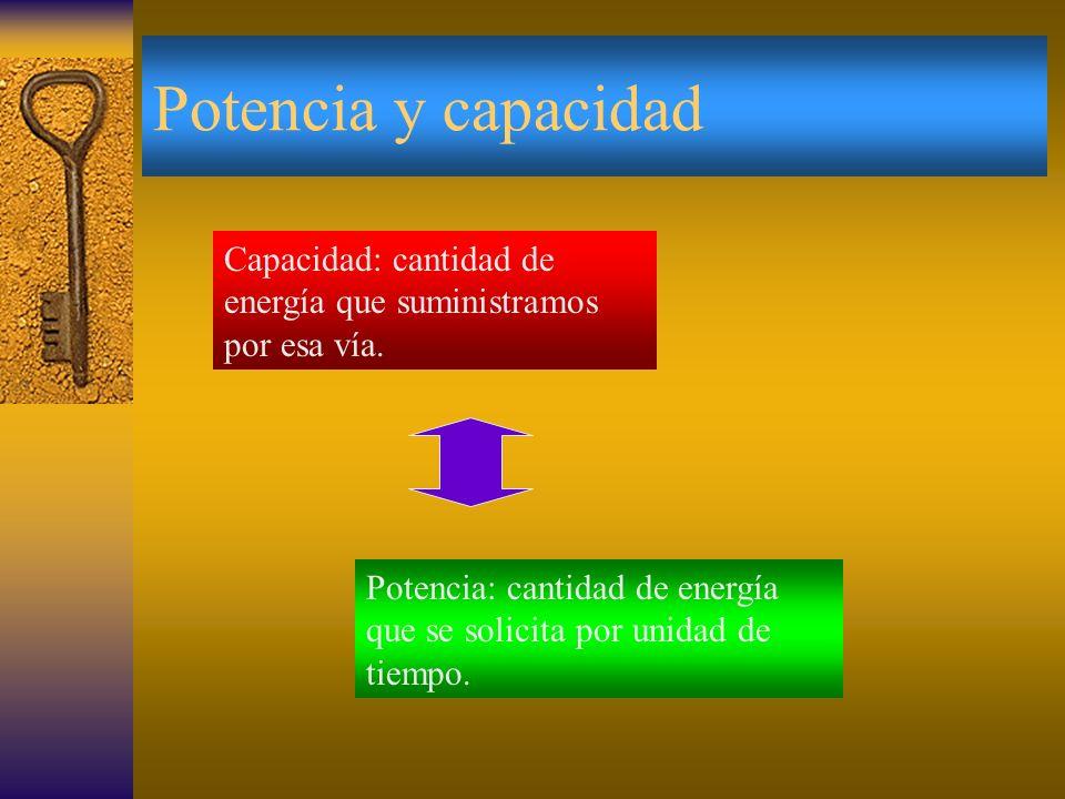 Potencia y capacidad Capacidad: cantidad de energía que suministramos por esa vía.