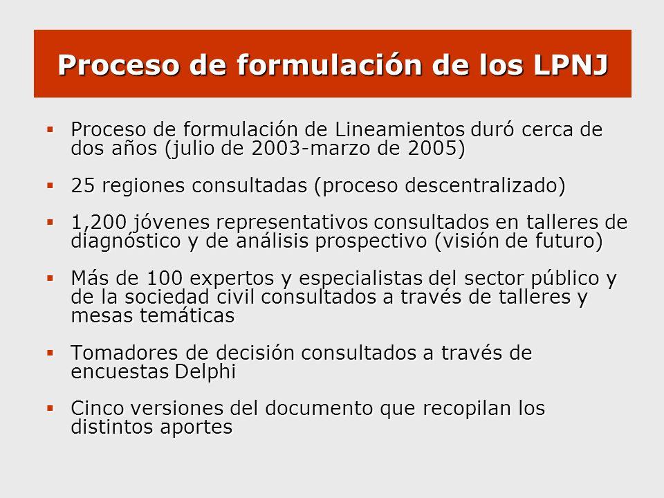 Proceso de formulación de los LPNJ