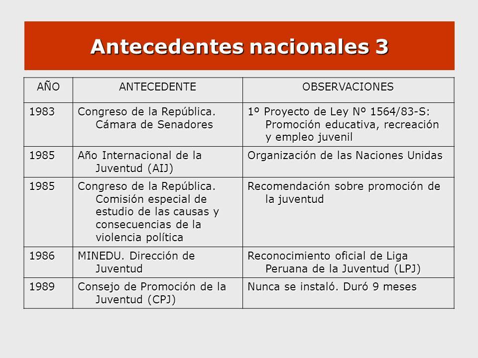 Antecedentes nacionales 3