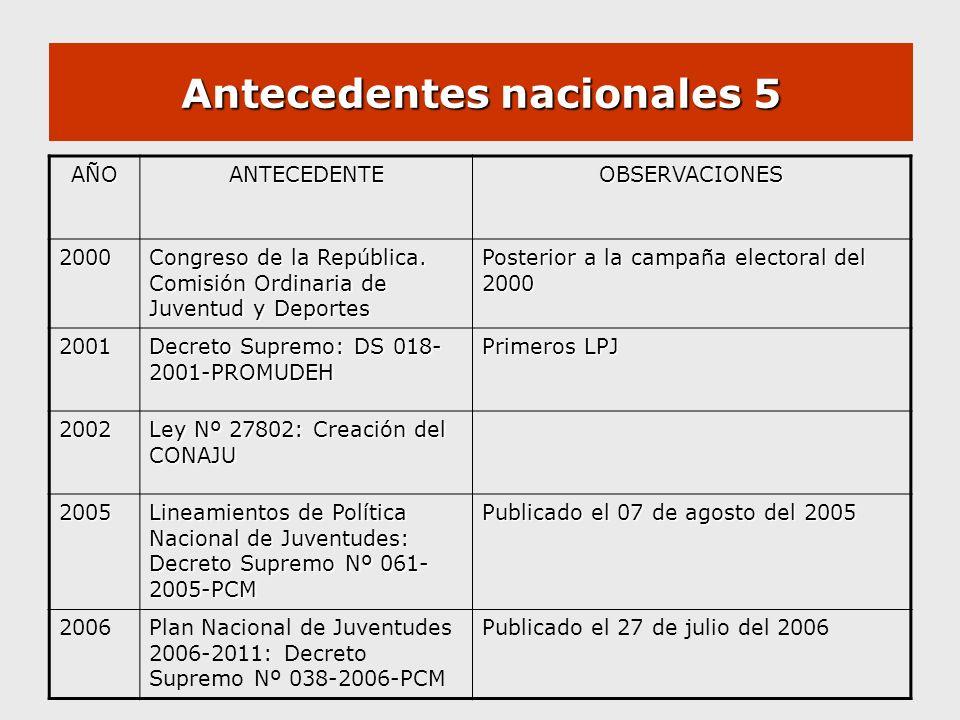 Antecedentes nacionales 5