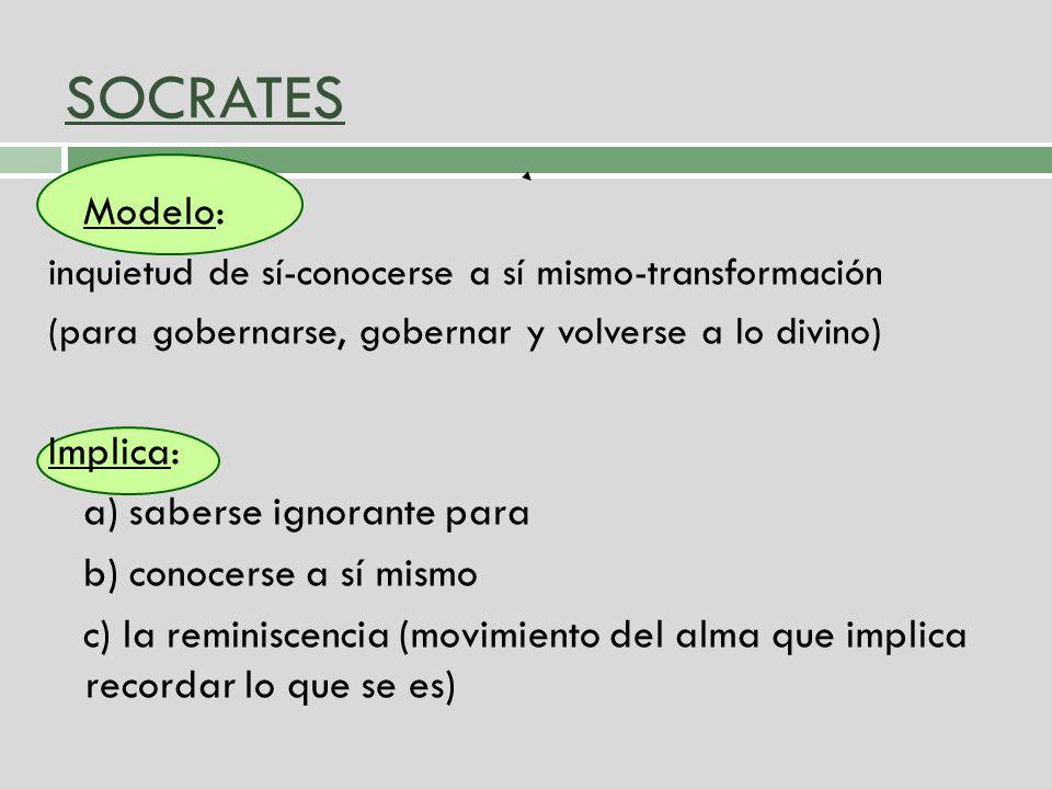SOCRATES Modelo: Implica: a) saberse ignorante para