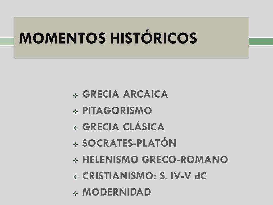 MOMENTOS HISTÓRICOS GRECIA ARCAICA PITAGORISMO GRECIA CLÁSICA