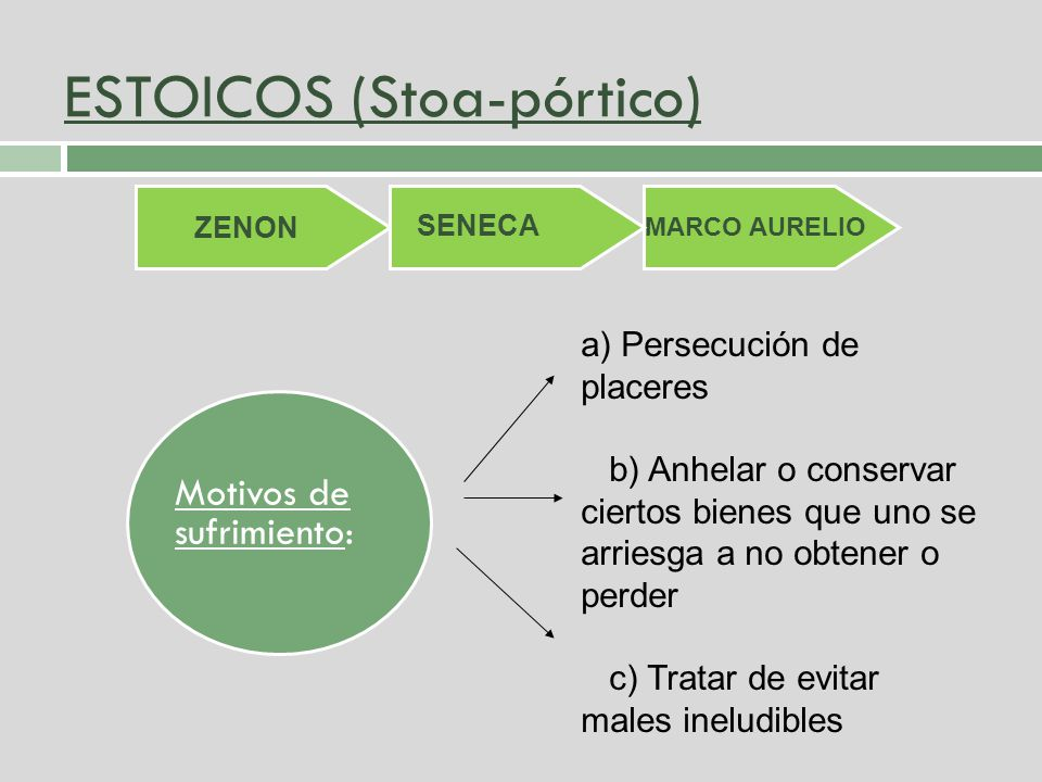 ESTOICOS (Stoa-pórtico)