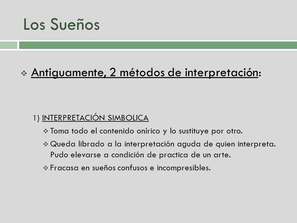 Los Sueños Antiguamente, 2 métodos de interpretación: