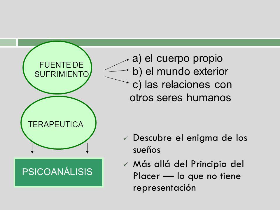 c) las relaciones con otros seres humanos