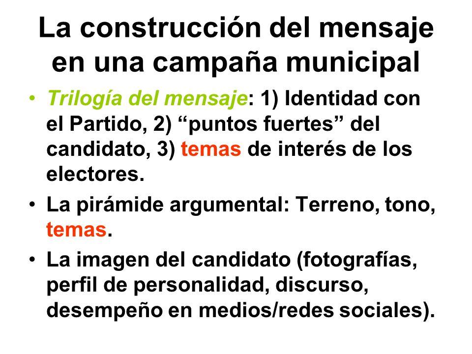 La construcción del mensaje en una campaña municipal