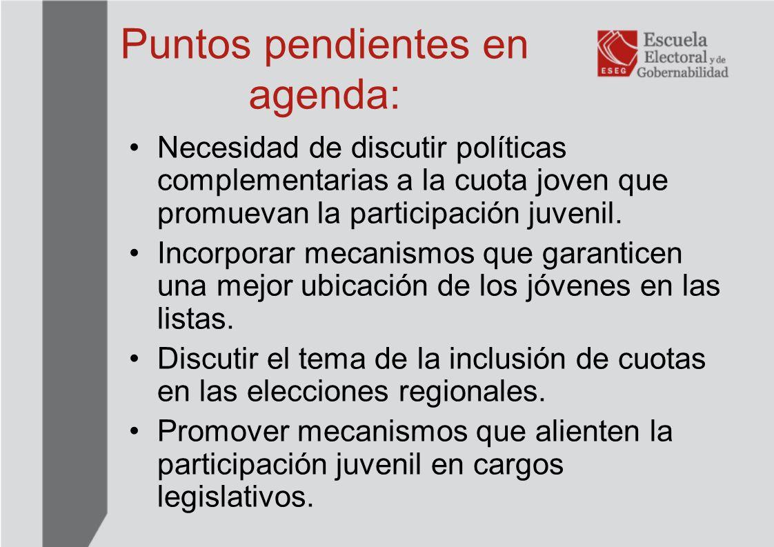 Puntos pendientes en agenda: