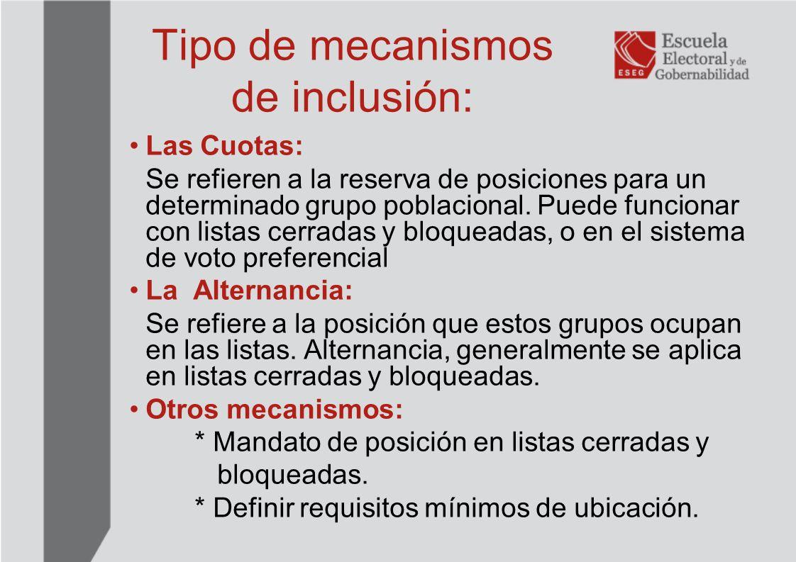 Tipo de mecanismos de inclusión: