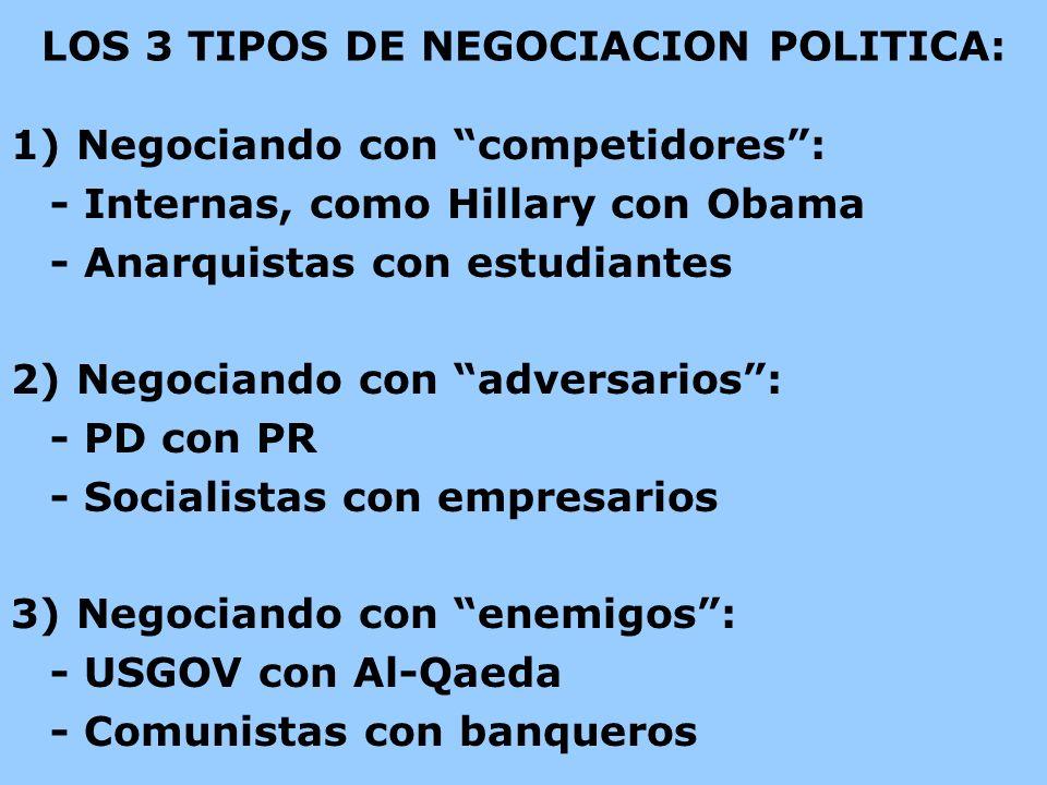 LOS 3 TIPOS DE NEGOCIACION POLITICA: