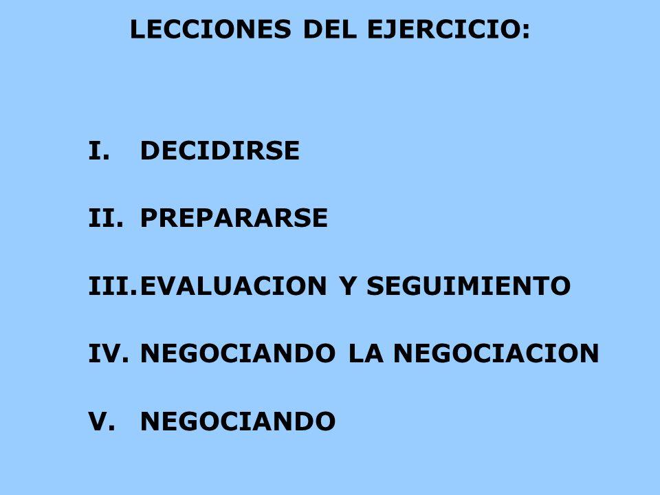 LECCIONES DEL EJERCICIO: