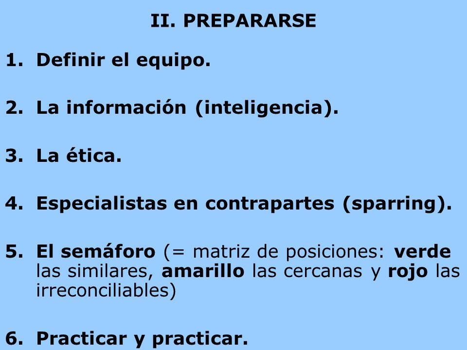 II. PREPARARSE Definir el equipo. La información (inteligencia). La ética. Especialistas en contrapartes (sparring).