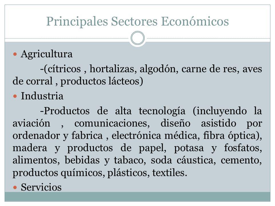 Principales Sectores Económicos