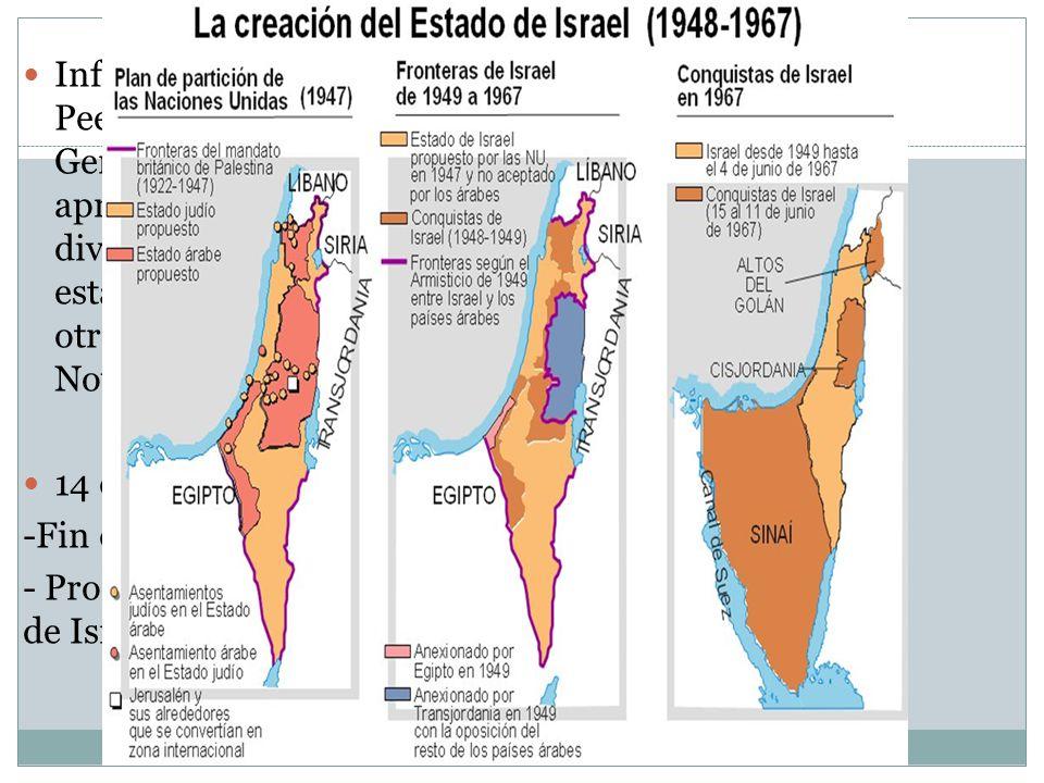 Informe de la Comisión Peel; la Asamblea General de la ONU aprobó un plan que dividía a Palestina en dos estados (uno árabe y el otro judío) el 29 de Noviembre de 1947.
