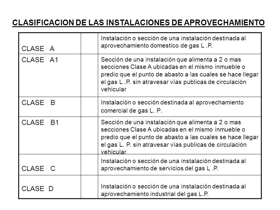 CLASIFICACION DE LAS INSTALACIONES DE APROVECHAMIENTO