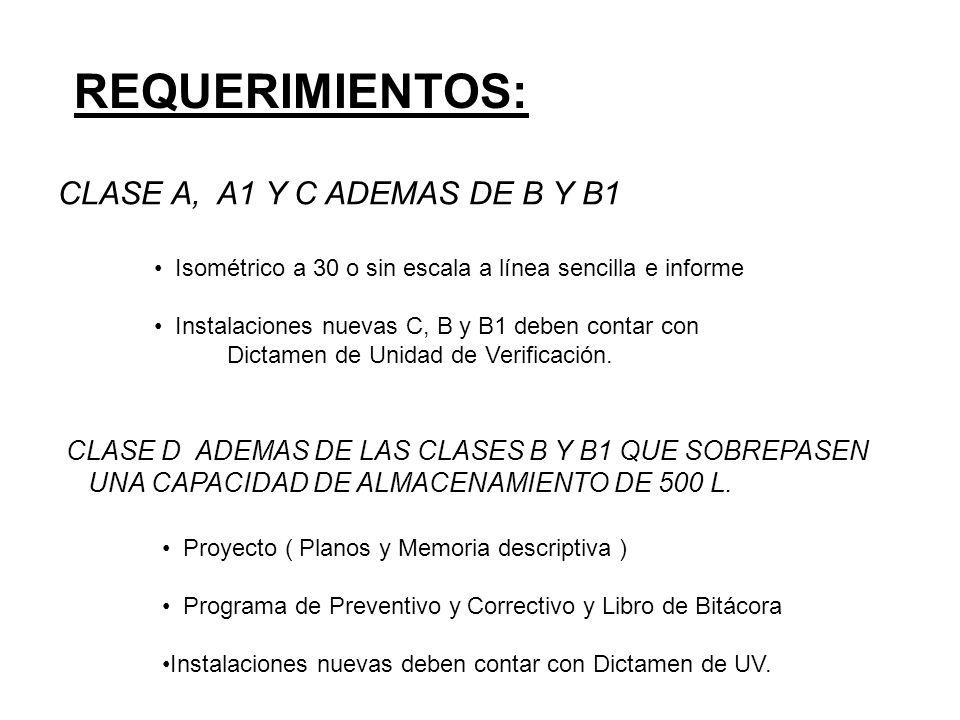 REQUERIMIENTOS: CLASE A, A1 Y C ADEMAS DE B Y B1