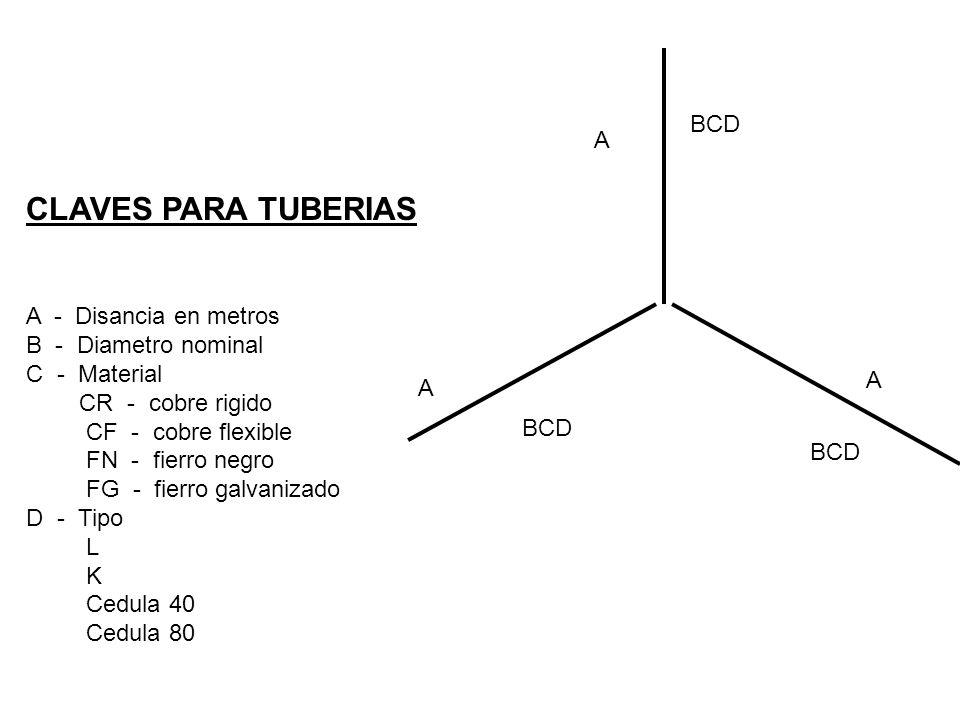 CLAVES PARA TUBERIAS BCD A A - Disancia en metros B - Diametro nominal