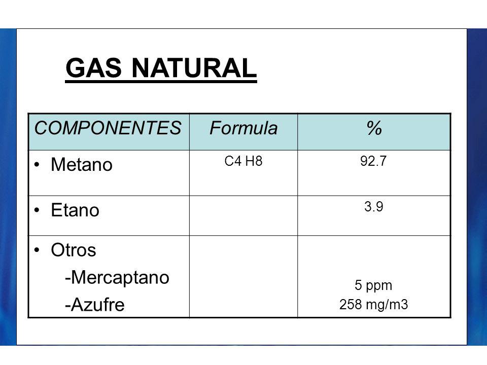 GAS NATURAL COMPONENTES Formula % Metano Etano Otros -Mercaptano