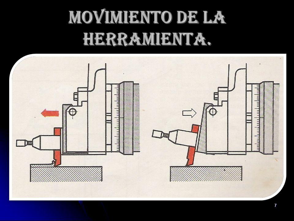 Movimiento de la Herramienta.