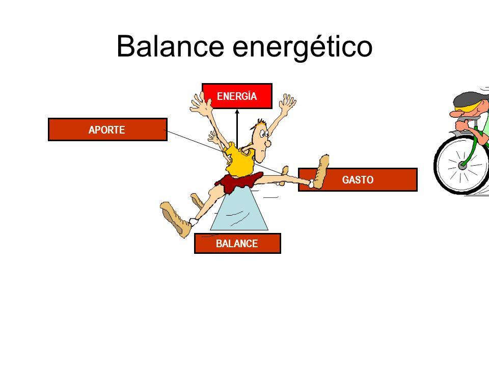 Balance energético ENERGÍA APORTE GASTO BALANCE