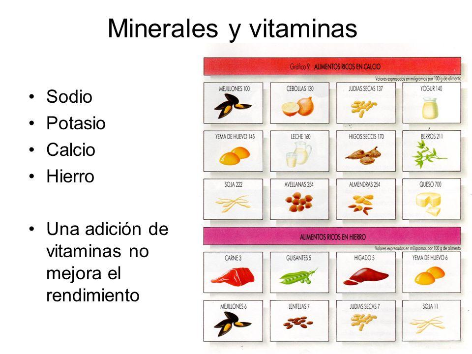 Minerales y vitaminas Sodio Potasio Calcio Hierro