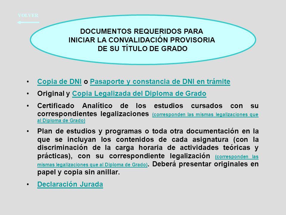 DOCUMENTOS REQUERIDOS PARA INICIAR LA CONVALIDACIÓN PROVISORIA