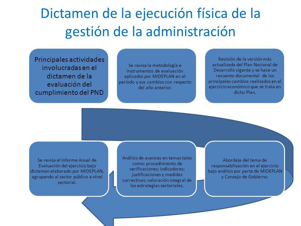 Dictamen de la ejecución física de la gestión de la administración