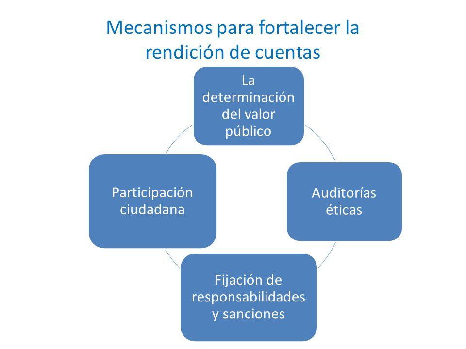 Mecanismos para fortalecer la rendición de cuentas